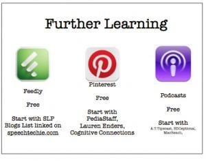 3 speech apps